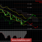 THE GBP/USD. Ichimoku. The pair continued to correct